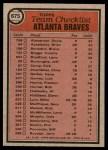 1981 Topps #675   Braves Team Checklist Back Thumbnail
