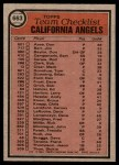 1981 Topps #663   Angels Team Checklist Back Thumbnail