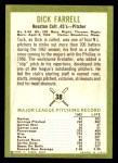 1963 Fleer #38  Dick Farrell  Back Thumbnail
