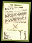 1963 Fleer #12  Tito Francona  Back Thumbnail