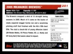 2006 Topps #281   Milwaukee Brewers Team Back Thumbnail