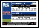 2006 Topps #329   -  Manny Ramirez / David Ortiz Team Stars Back Thumbnail