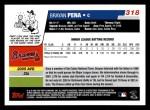2006 Topps #318   -  Brayan Pena Rookie Card Back Thumbnail