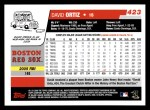 2006 Topps #423  David Ortiz  Back Thumbnail