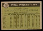 1961 Topps #491   Phillies Team Back Thumbnail