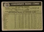 1961 Topps #249 xNCH  Reds Team Back Thumbnail