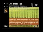 2007 Topps #92  Joe Crede  Back Thumbnail