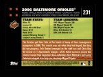 2007 Topps #231   Baltimore Orioles Back Thumbnail