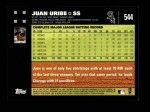2007 Topps #544  Juan Uribe  Back Thumbnail