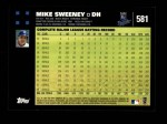 2007 Topps #581  Mike Sweeney  Back Thumbnail