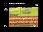 2007 Topps #602   Minnesota Back Thumbnail