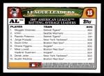 2008 Topps #15   -  Magglio Ordonez / Ichiro Suzuki / Placido Polanco AL Batting Leaders Back Thumbnail