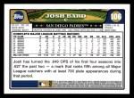 2008 Topps #106  Josh Bard  Back Thumbnail