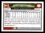 2008 Topps #180  Jose Valverde  Back Thumbnail