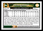 2008 Topps #235  Rich Harden  Back Thumbnail