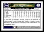 2008 Topps #518  Ian Stewart  Back Thumbnail