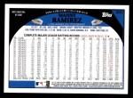 2009 Topps #260  Manny Ramirez  Back Thumbnail