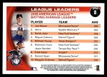 2010 Topps #8   -  Joe Mauer / Ichiro Suzuki / Derek Jeter AL Batting Average Leaders Back Thumbnail