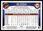 2011 Topps #366  Joe Nathan  Back Thumbnail