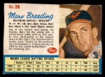1962 Post Cereal #28  Marv Breeding   Front Thumbnail