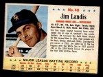 1963 Post Cereal #40  Jim Landis  Front Thumbnail