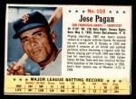 1963 Post #103  Jose Pagan  Front Thumbnail