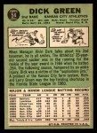 1967 Topps #54  Dick Green  Back Thumbnail