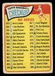 1965 Topps #361 SLD  Checklist 5 Front Thumbnail