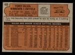1972 Topps #400  Tony Oliva  Back Thumbnail