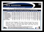 2012 Topps #69  Dee Gordon  Back Thumbnail