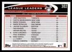2012 Topps #302   -  Jose Bautista / Curtis Granderson / Mark Teixeira AL HR Leaders Back Thumbnail