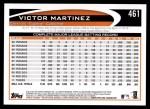 2012 Topps #461  Victor Martinez  Back Thumbnail