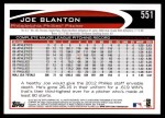 2012 Topps #551  Joe Blanton  Back Thumbnail