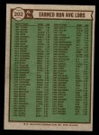 1976 Topps #202   -  Jim Palmer / Catfish Hunter / Dennis Eckersley AL ERA Leaders   Back Thumbnail