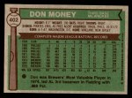 1976 Topps #402  Don Money  Back Thumbnail