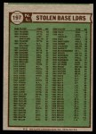 1976 Topps #197   -  Dave Lopes / Joe Morgan / Lou Brock NL SB Leaders   Back Thumbnail
