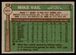 1976 Topps #655  Mike Vail  Back Thumbnail