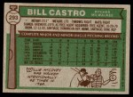 1976 Topps #293  Bill Castro  Back Thumbnail