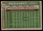 1976 Topps #156  Rico Carty  Back Thumbnail