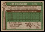 1976 Topps #102  Jim Willoughby  Back Thumbnail