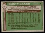 1976 Topps #28  Dusty Baker  Back Thumbnail