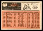 1966 Topps #377  Turk Farrell  Back Thumbnail
