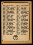 1968 Topps #454 xTCH  -  Frank Robinson Checklist 6 Back Thumbnail