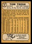 1968 Topps #69  Tom Tresh  Back Thumbnail