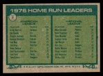 1977 Topps #2   -  Graig Nettles / Mike Schmidt HR Leaders   Back Thumbnail