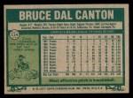 1977 Topps #114  Bruce Dal Canton  Back Thumbnail