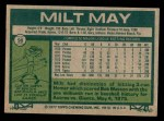 1977 Topps #98  Milt May  Back Thumbnail