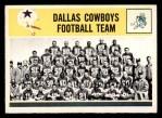 1964 Philadelphia #55   Cowboys Team Front Thumbnail