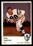 1961 Fleer #158  Don Norton  Front Thumbnail