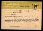1961 Fleer #198  Wayne Crow  Back Thumbnail